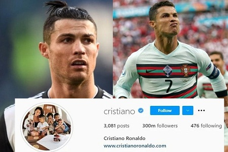 Cristiano Ronaldo the first to reach 300 million followers on Instagram